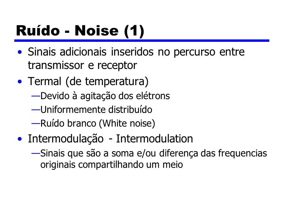 Ruído - Noise (1) Sinais adicionais inseridos no percurso entre transmissor e receptor Termal (de temperatura) Devido à agitação dos elétrons Uniforme
