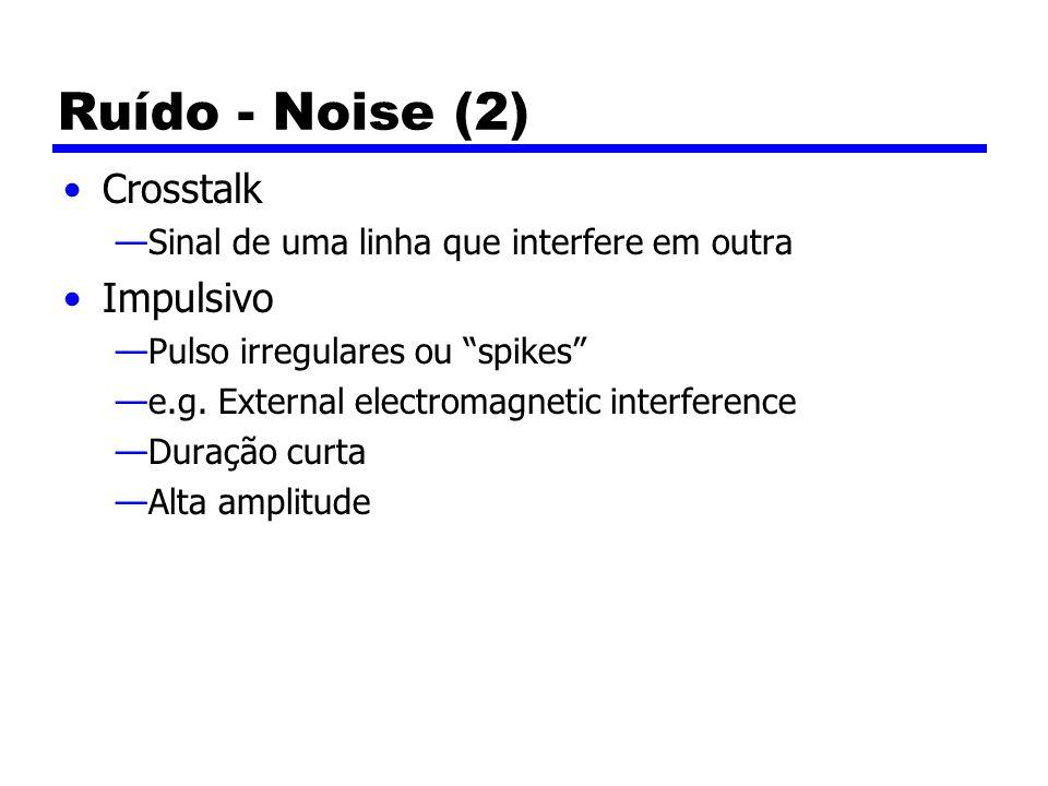 Ruído - Noise (2) Crosstalk Sinal de uma linha que interfere em outra Impulsivo Pulso irregulares ou spikes e.g. External electromagnetic interference