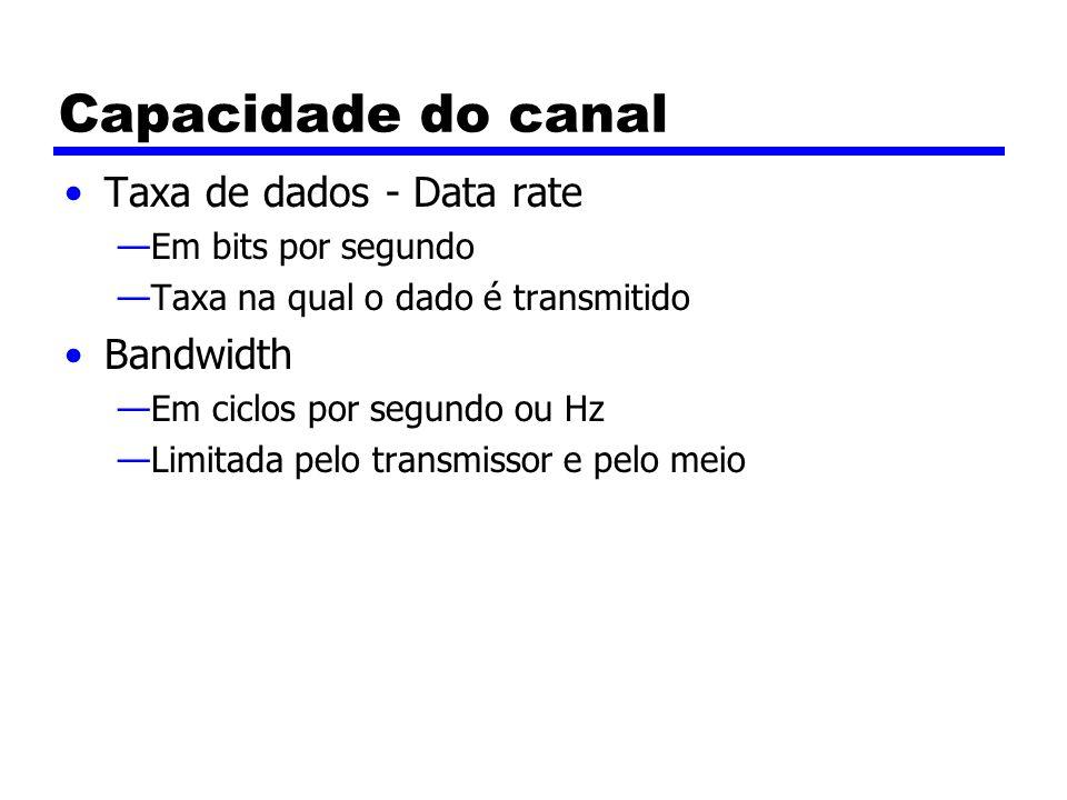 Capacidade do canal Taxa de dados - Data rate Em bits por segundo Taxa na qual o dado é transmitido Bandwidth Em ciclos por segundo ou Hz Limitada pel
