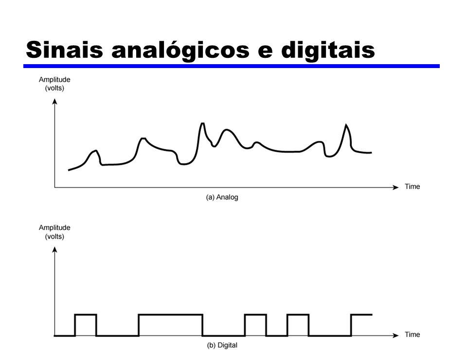 Transmissão de dados analógicos e digitais Dados Entidades que contém informação Sinais Representações dos dados (e.g., elétricos) Transmissão Comunicação de dados através da propagação de sinais