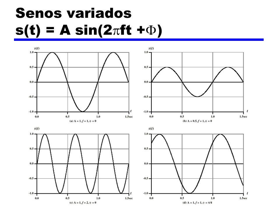 Senos variados s(t) = A sin(2 ft + )