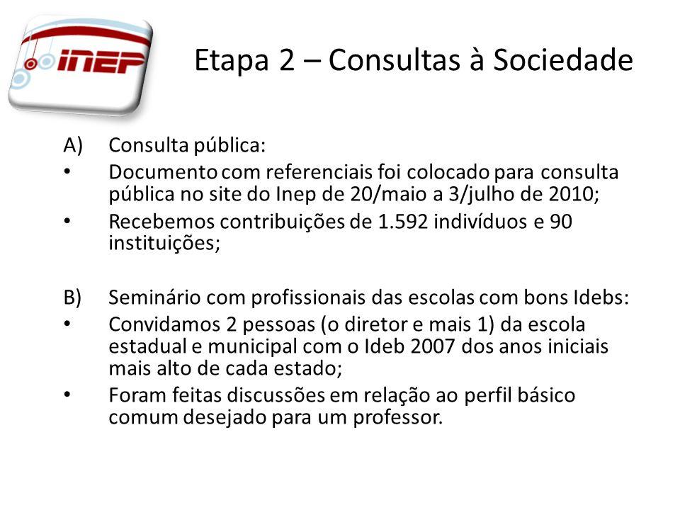 A)Consulta pública: Documento com referenciais foi colocado para consulta pública no site do Inep de 20/maio a 3/julho de 2010; Recebemos contribuiçõe