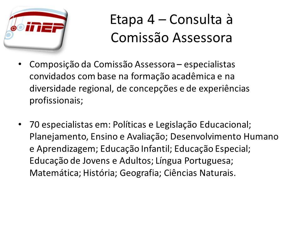 Composição da Comissão Assessora – especialistas convidados com base na formação acadêmica e na diversidade regional, de concepções e de experiências