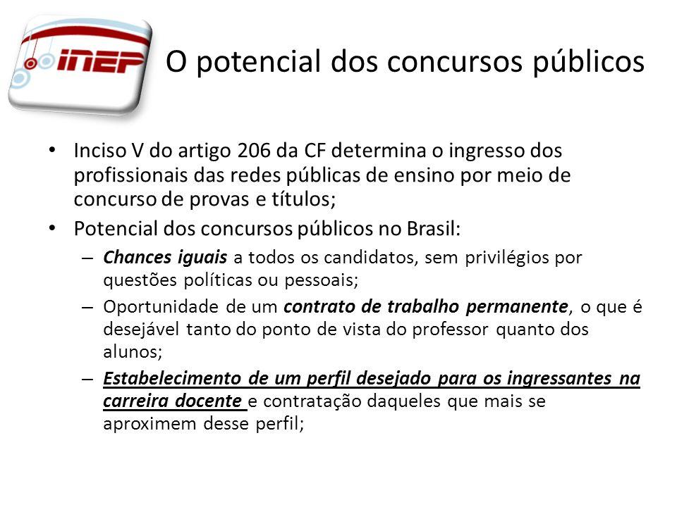 O potencial dos concursos públicos Inciso V do artigo 206 da CF determina o ingresso dos profissionais das redes públicas de ensino por meio de concur