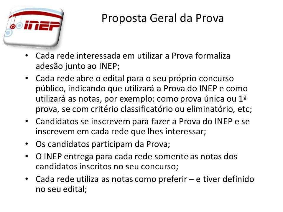Proposta Geral da Prova Cada rede interessada em utilizar a Prova formaliza adesão junto ao INEP; Cada rede abre o edital para o seu próprio concurso