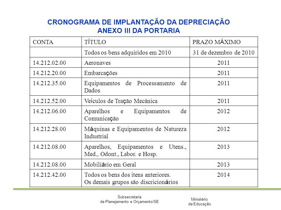 Ministério da Educação Subsecretaria de Planejamento e Orçamento/SE CONTA T Í TULOPRAZO M Á XIMO Todos os bens adquiridos em 201031 de dezembro de 201