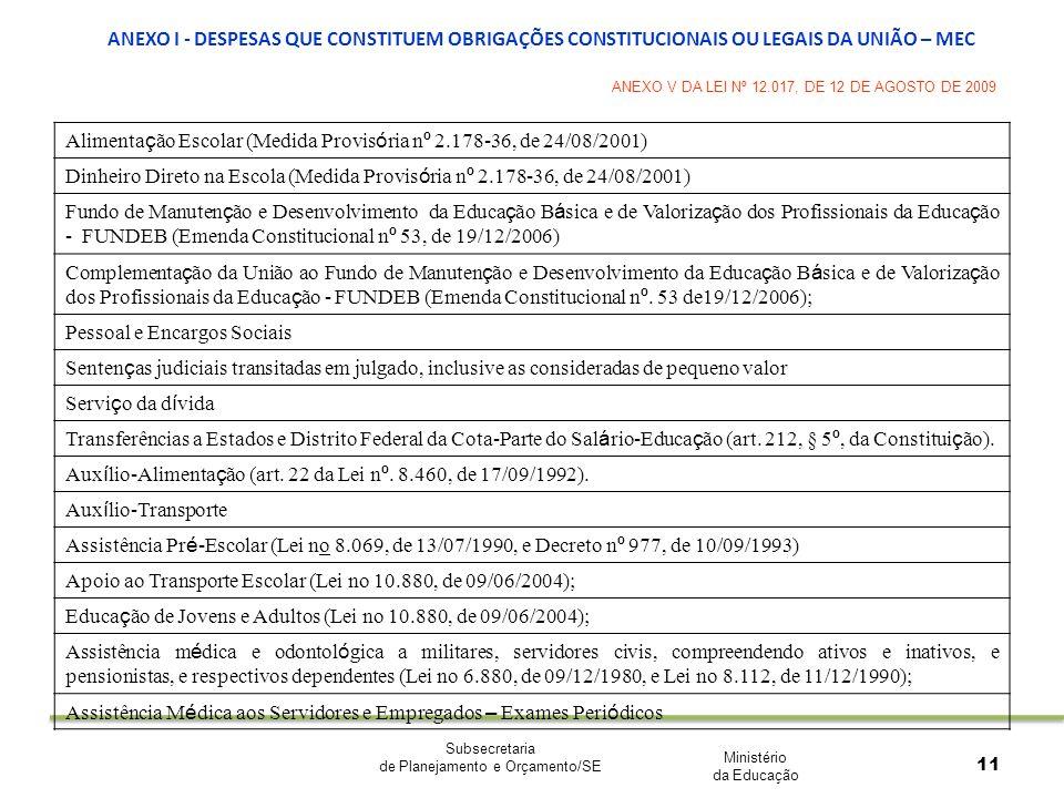 Ministério da Educação Subsecretaria de Planejamento e Orçamento/SE 11 ANEXO I - DESPESAS QUE CONSTITUEM OBRIGAÇÕES CONSTITUCIONAIS OU LEGAIS DA UNIÃO