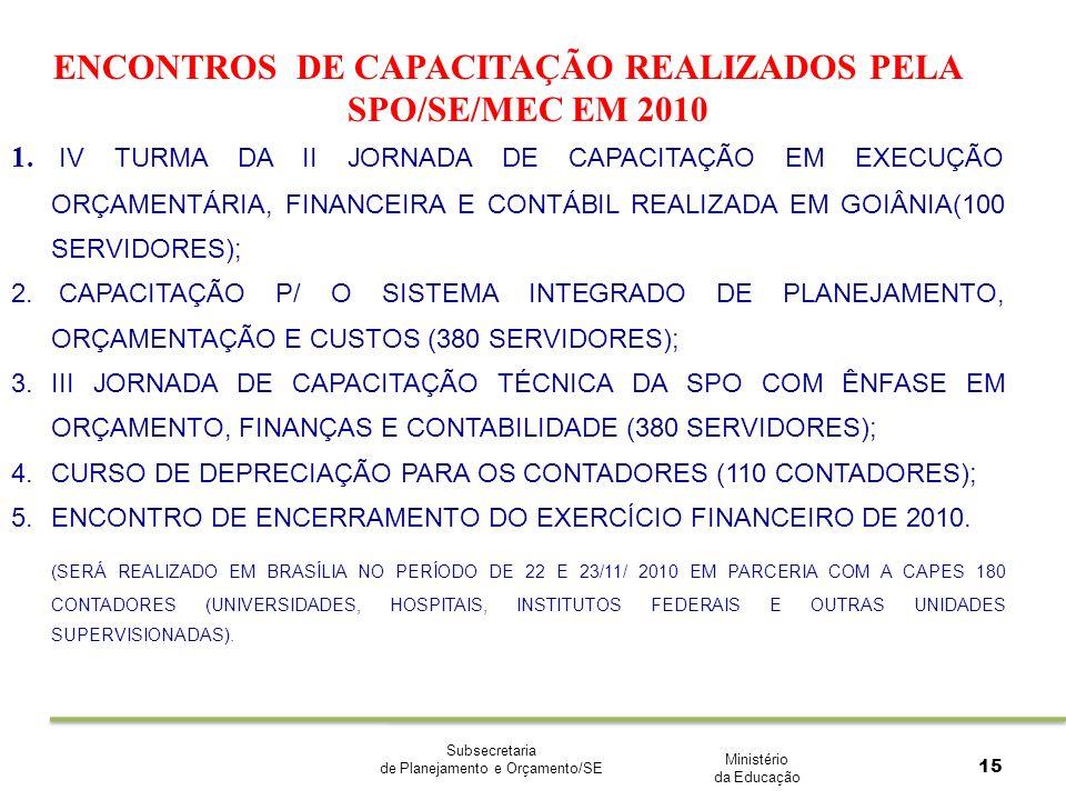 Ministério da Educação Subsecretaria de Planejamento e Orçamento/SE 15 ENCONTROS DE CAPACITAÇÃO REALIZADOS PELA SPO/SE/MEC EM 2010 1. IV TURMA DA II J