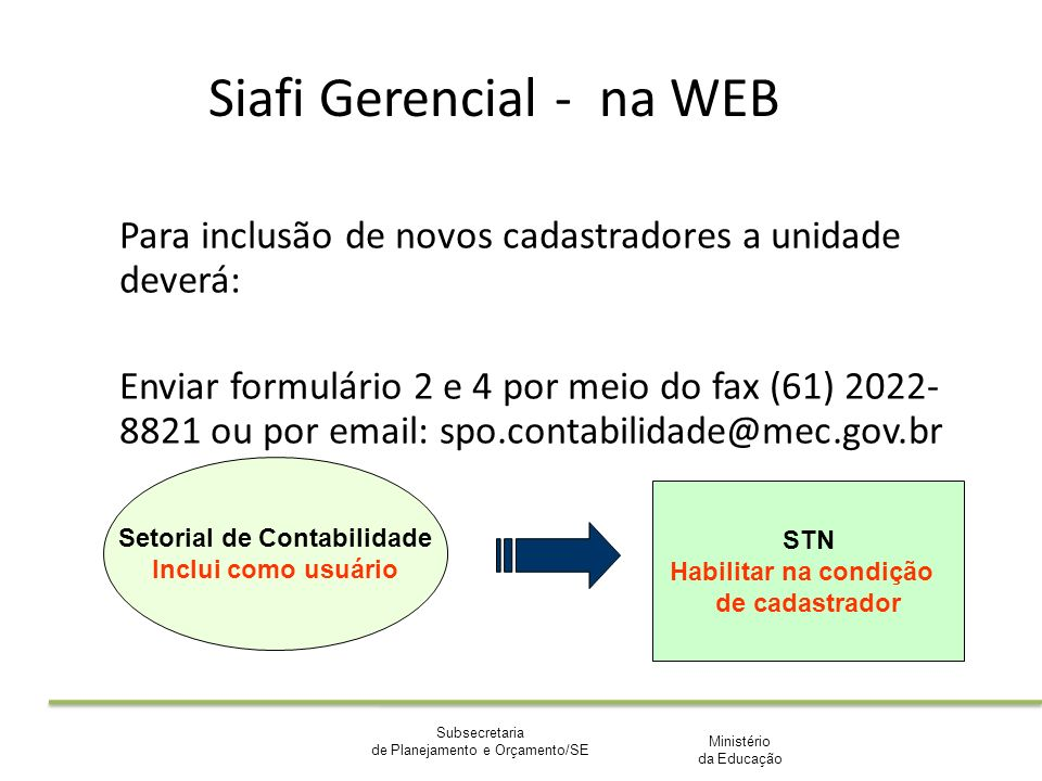Ministério da Educação Subsecretaria de Planejamento e Orçamento/SE Siafi Gerencial - na WEB Para inclusão de novos cadastradores a unidade deverá: En