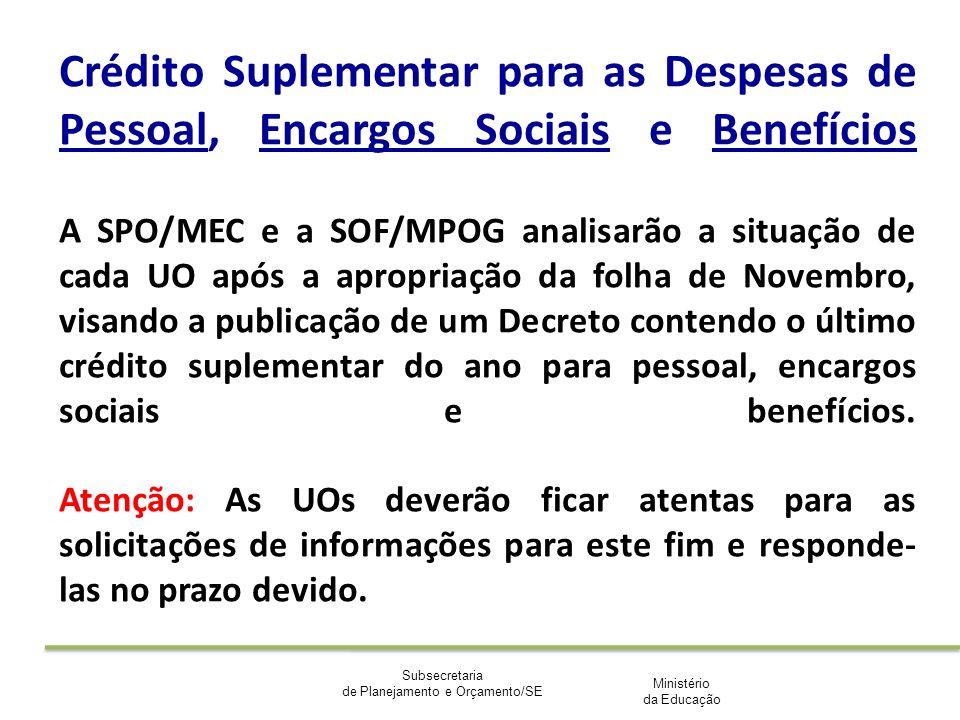 Ministério da Educação Subsecretaria de Planejamento e Orçamento/SE Crédito Suplementar para as Despesas de Pessoal, Encargos Sociais e Benefícios A S