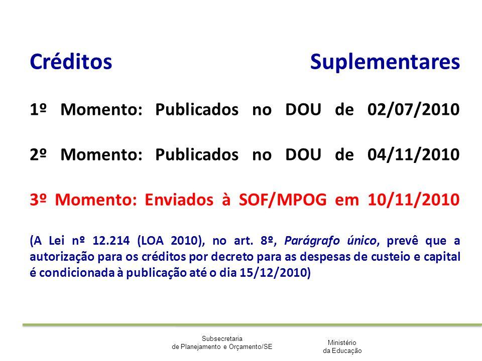 Ministério da Educação Subsecretaria de Planejamento e Orçamento/SE Créditos Suplementares 1º Momento: Publicados no DOU de 02/07/2010 2º Momento: Pub