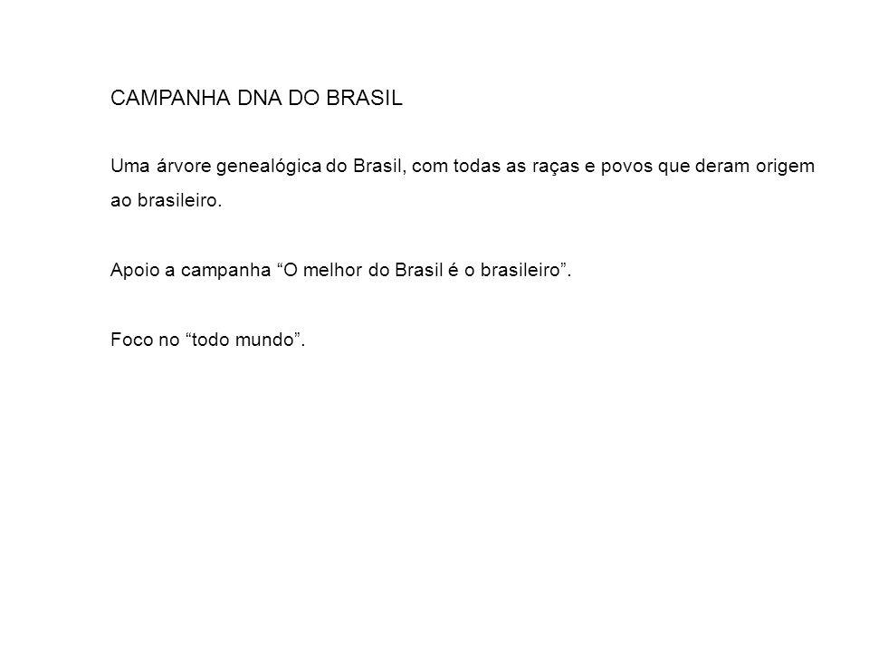 CAMPANHA DNA DO BRASIL Uma árvore genealógica do Brasil, com todas as raças e povos que deram origem ao brasileiro. Apoio a campanha O melhor do Brasi