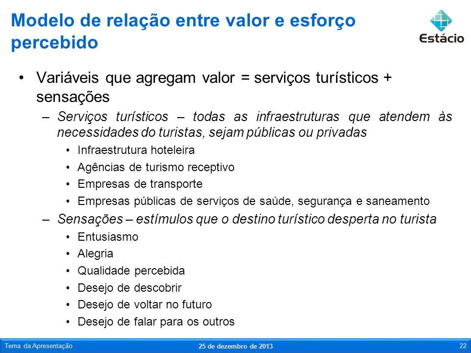 Variáveis que agregam valor = serviços turísticos + sensações –Serviços turísticos – todas as infraestruturas que atendem às necessidades do turistas,