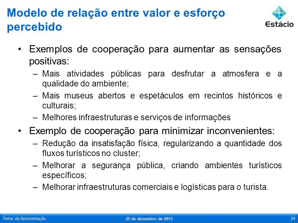 Exemplos de cooperação para aumentar as sensações positivas: –Mais atividades públicas para desfrutar a atmosfera e a qualidade do ambiente; –Mais mus