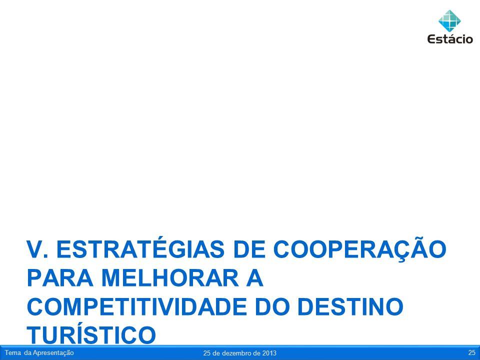 V. ESTRATÉGIAS DE COOPERAÇÃO PARA MELHORAR A COMPETITIVIDADE DO DESTINO TURÍSTICO 25 de dezembro de 2013 Tema da Apresentação25