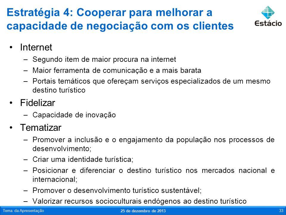Internet –Segundo item de maior procura na internet –Maior ferramenta de comunicação e a mais barata –Portais temáticos que ofereçam serviços especial
