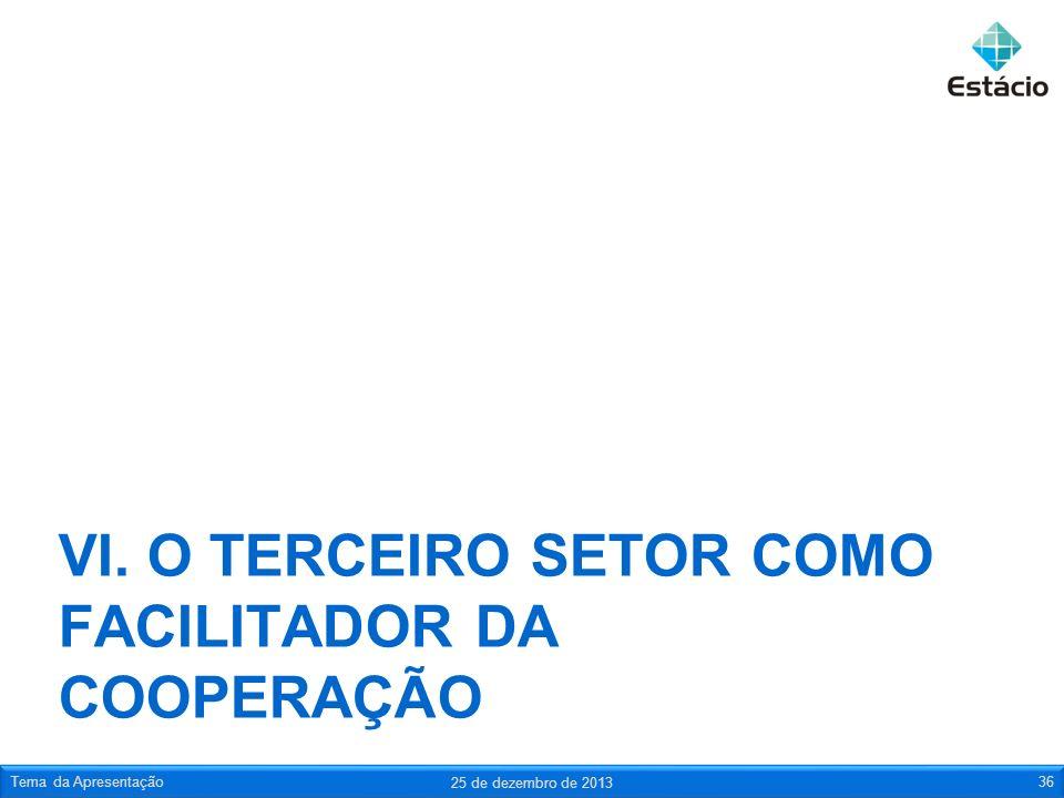 VI. O TERCEIRO SETOR COMO FACILITADOR DA COOPERAÇÃO 25 de dezembro de 2013 Tema da Apresentação36