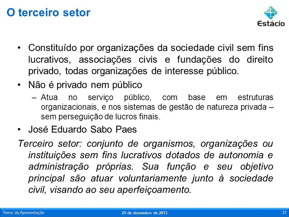 Constituído por organizações da sociedade civil sem fins lucrativos, associações civis e fundações do direito privado, todas organizações de interesse
