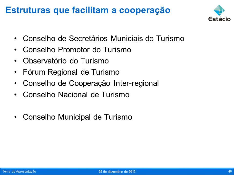 Conselho de Secretários Municiais do Turismo Conselho Promotor do Turismo Observatório do Turismo Fórum Regional de Turismo Conselho de Cooperação Int