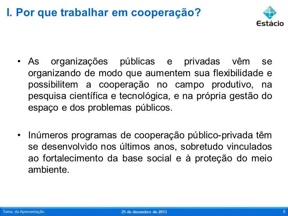 As organizações públicas e privadas vêm se organizando de modo que aumentem sua flexibilidade e possibilitem a cooperação no campo produtivo, na pesqu