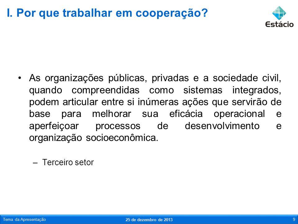 O ambiente cooperativo é essencial para dinamizar processos de organização e desenvolvimento local.