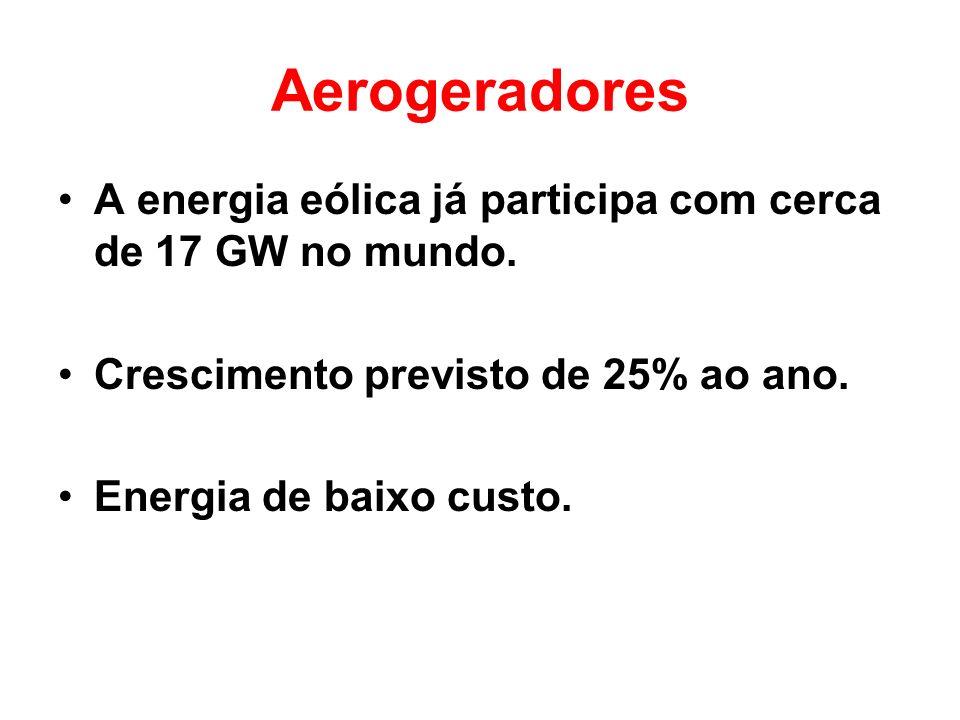 Aerogeradores A energia eólica já participa com cerca de 17 GW no mundo. Crescimento previsto de 25% ao ano. Energia de baixo custo.