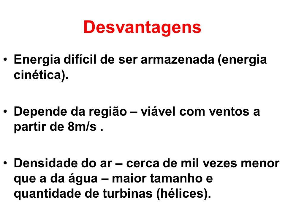 Desvantagens Energia difícil de ser armazenada (energia cinética). Depende da região – viável com ventos a partir de 8m/s. Densidade do ar – cerca de