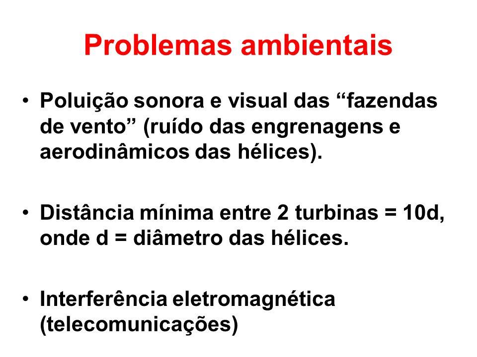 Problemas ambientais Poluição sonora e visual das fazendas de vento (ruído das engrenagens e aerodinâmicos das hélices). Distância mínima entre 2 turb
