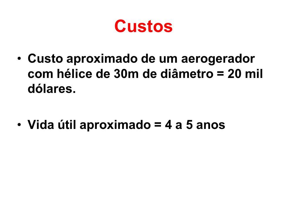 Custos Custo aproximado de um aerogerador com hélice de 30m de diâmetro = 20 mil dólares. Vida útil aproximado = 4 a 5 anos