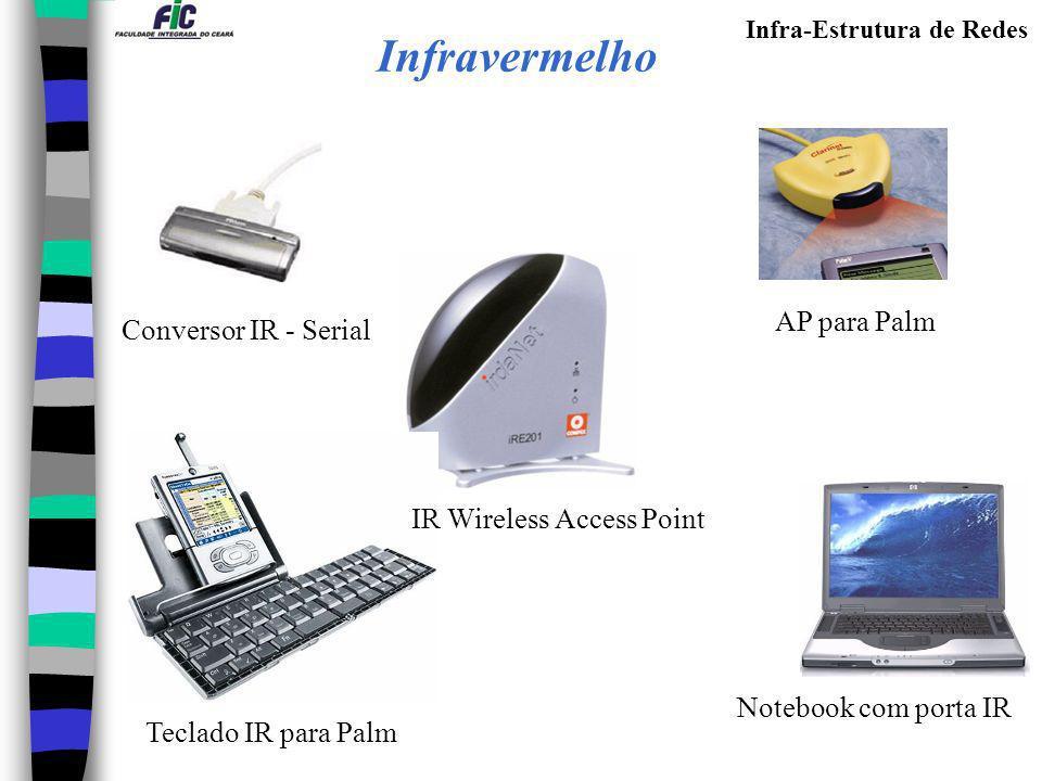 Infra-Estrutura de Redes Conversor IR - Serial Notebook com porta IR Teclado IR para Palm IR Wireless Access Point AP para Palm Infravermelho