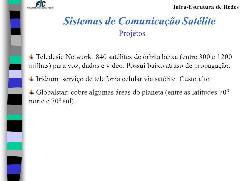 Infra-Estrutura de Redes Projetos Teledesic Network: 840 satélites de órbita baixa (entre 300 e 1200 milhas) para voz, dados e video. Possui baixo atr