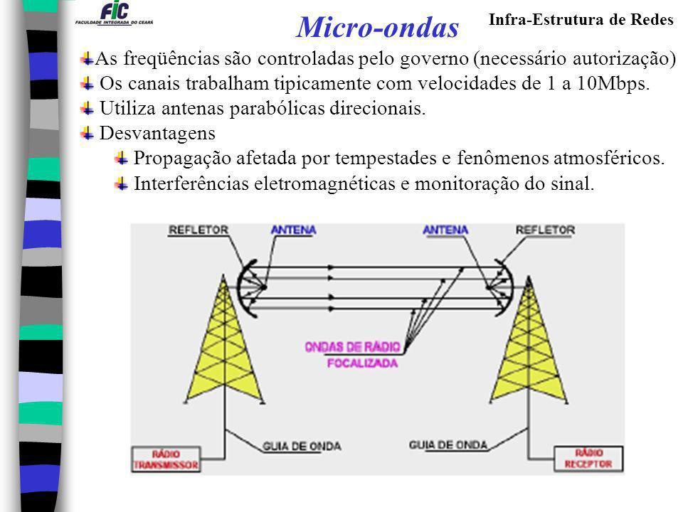 Infra-Estrutura de Redes Micro-ondas As freqüências são controladas pelo governo (necessário autorização) Os canais trabalham tipicamente com velocida