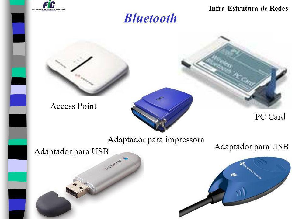 Infra-Estrutura de Redes Access Point Adaptador para USB PC Card Adaptador para impressora Bluetooth