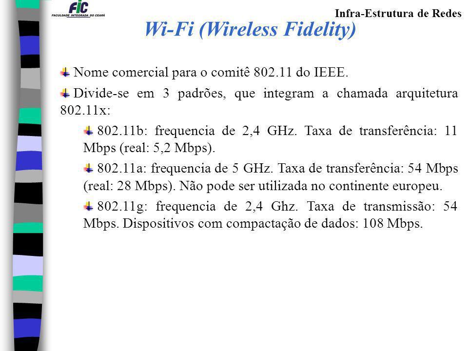 Infra-Estrutura de Redes Wi-Fi (Wireless Fidelity) Nome comercial para o comitê 802.11 do IEEE. Divide-se em 3 padrões, que integram a chamada arquite