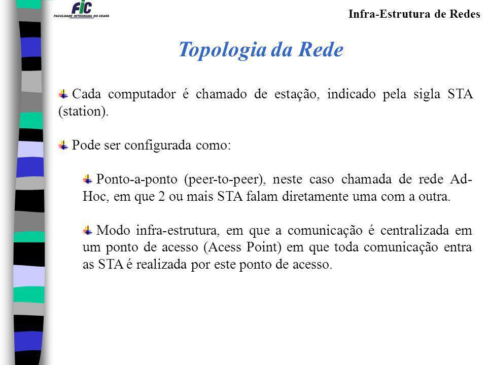 Infra-Estrutura de Redes Topologia da Rede Cada computador é chamado de estação, indicado pela sigla STA (station). Pode ser configurada como: Ponto-a