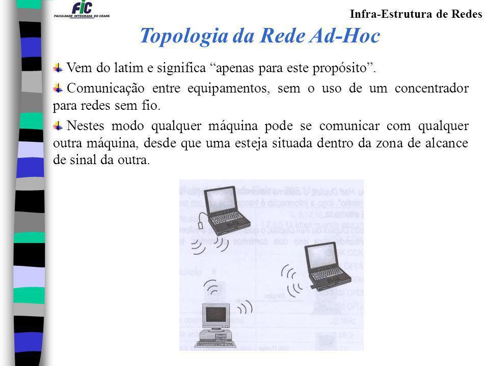 Infra-Estrutura de Redes Topologia da Rede Ad-Hoc Vem do latim e significa apenas para este propósito. Comunicação entre equipamentos, sem o uso de um