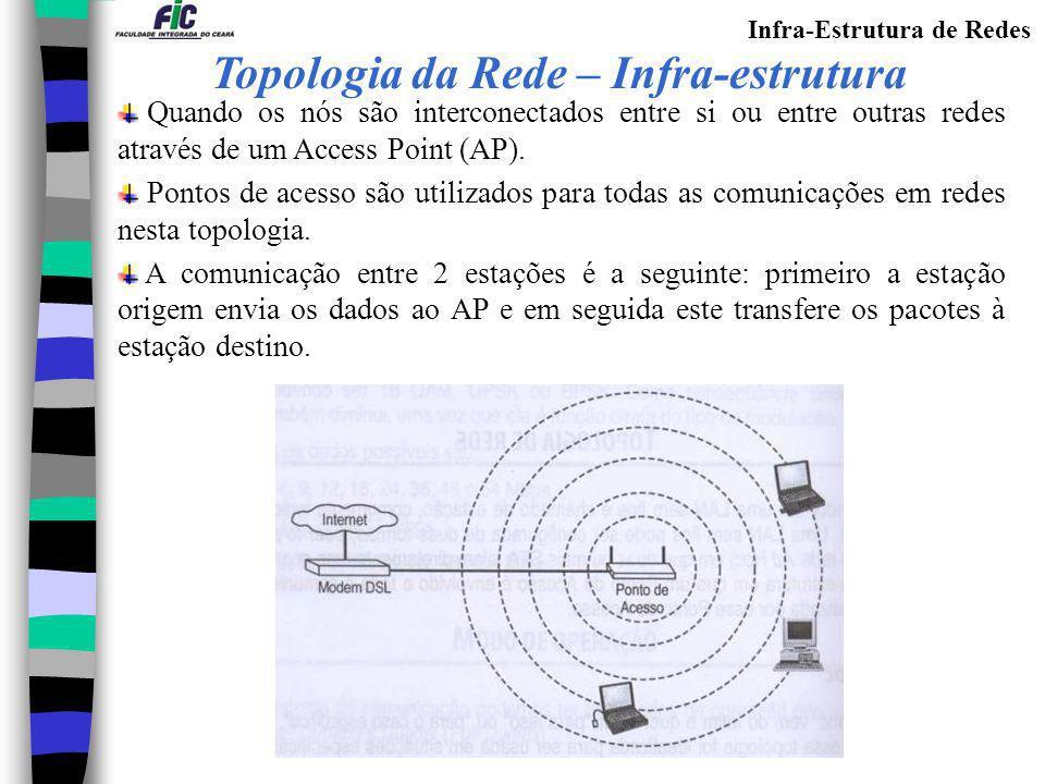 Infra-Estrutura de Redes Topologia da Rede – Infra-estrutura Quando os nós são interconectados entre si ou entre outras redes através de um Access Poi
