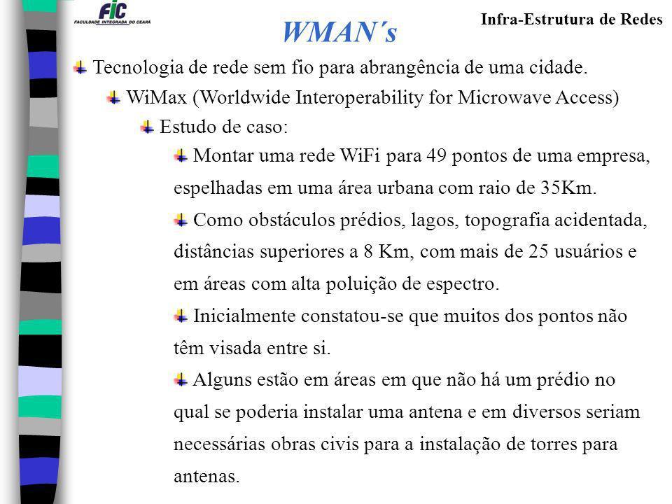 Infra-Estrutura de Redes Tecnologia de rede sem fio para abrangência de uma cidade. WiMax (Worldwide Interoperability for Microwave Access) Estudo de