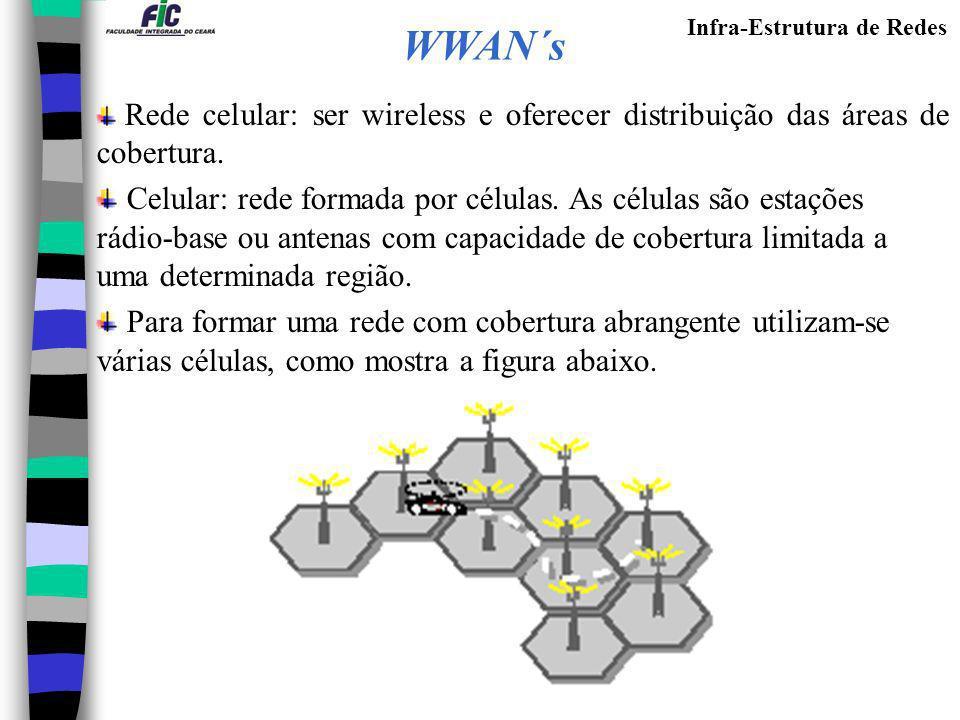 Infra-Estrutura de Redes Rede celular: ser wireless e oferecer distribuição das áreas de cobertura. Celular: rede formada por células. As células são