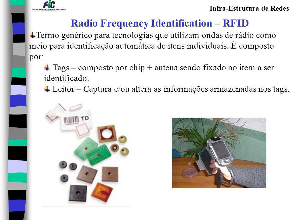 Infra-Estrutura de Redes Radio Frequency Identification – RFID Termo genérico para tecnologias que utilizam ondas de rádio como meio para identificaçã