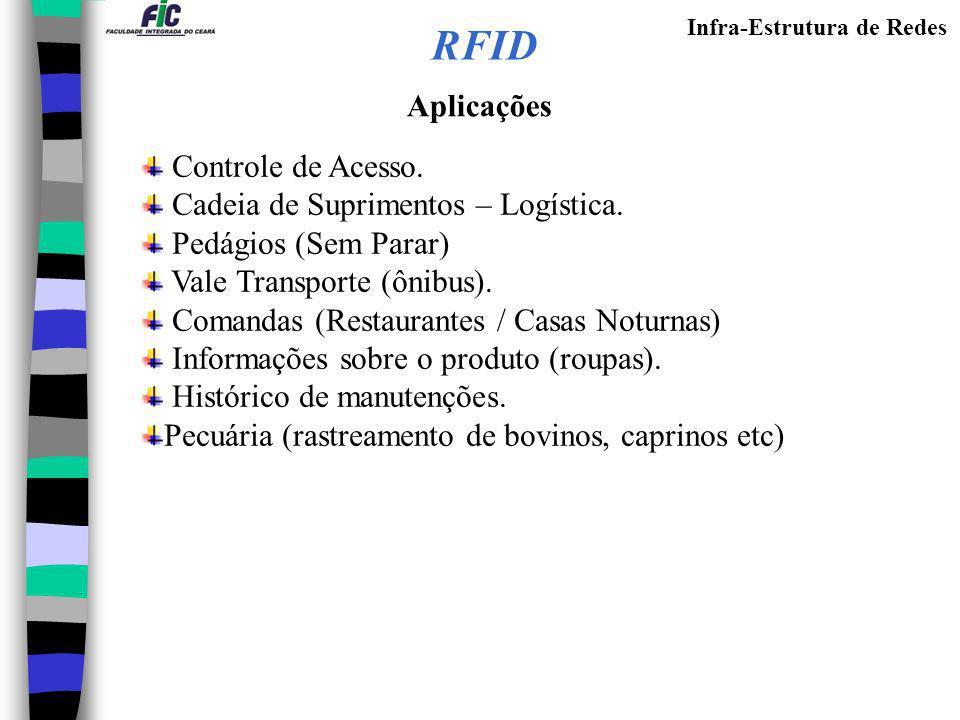 Infra-Estrutura de Redes RFID Aplicações Controle de Acesso. Cadeia de Suprimentos – Logística. Pedágios (Sem Parar) Vale Transporte (ônibus). Comanda