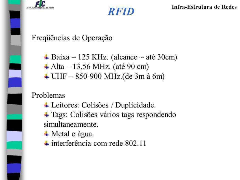 Infra-Estrutura de Redes RFID Freqüências de Operação Baixa – 125 KHz. (alcance ~ até 30cm) Alta – 13,56 MHz. (até 90 cm) UHF – 850-900 MHz.(de 3m à 6