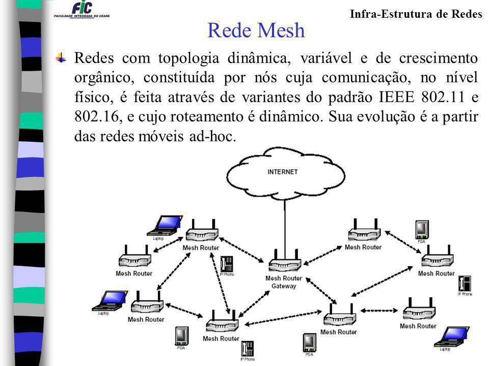 Infra-Estrutura de Redes Rede Mesh Redes com topologia dinâmica, variável e de crescimento orgânico, constituída por nós cuja comunicação, no nível fí