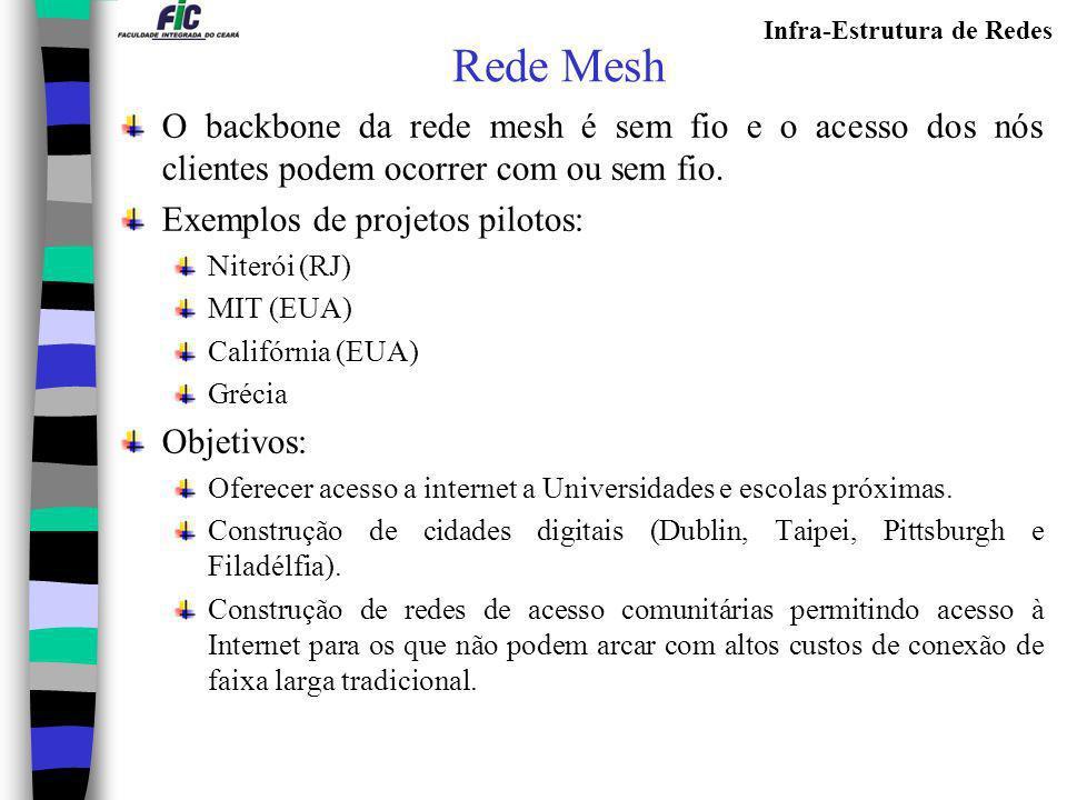 Infra-Estrutura de Redes Rede Mesh O backbone da rede mesh é sem fio e o acesso dos nós clientes podem ocorrer com ou sem fio. Exemplos de projetos pi