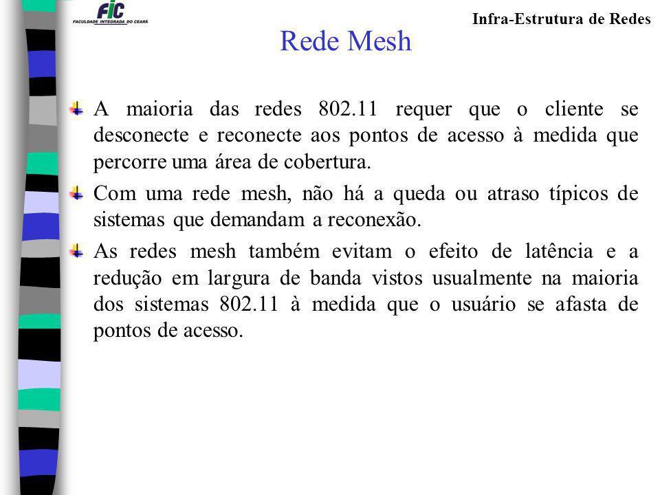Infra-Estrutura de Redes Rede Mesh A maioria das redes 802.11 requer que o cliente se desconecte e reconecte aos pontos de acesso à medida que percorr