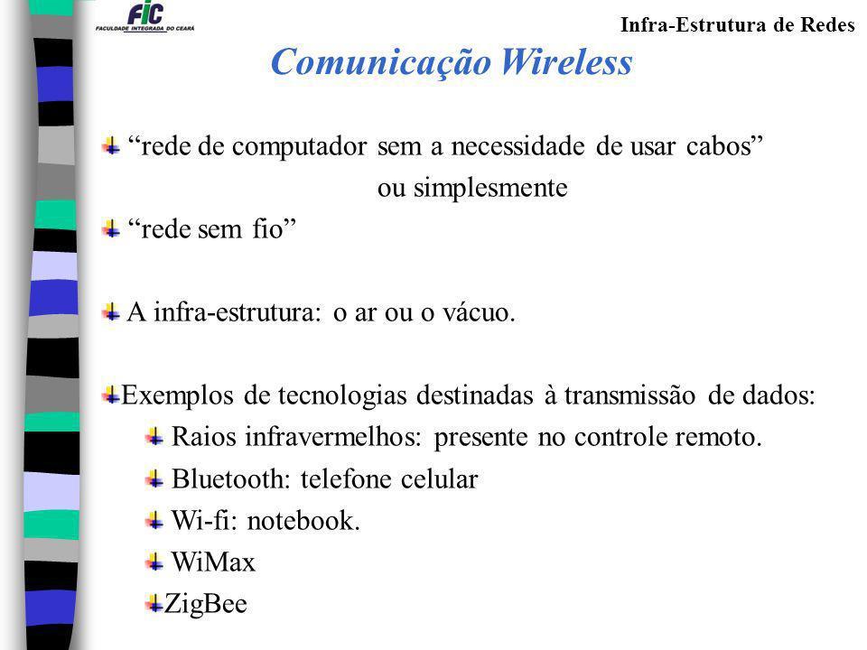 Infra-Estrutura de Redes Comunicação Wireless rede de computador sem a necessidade de usar cabos ou simplesmente rede sem fio A infra-estrutura: o ar