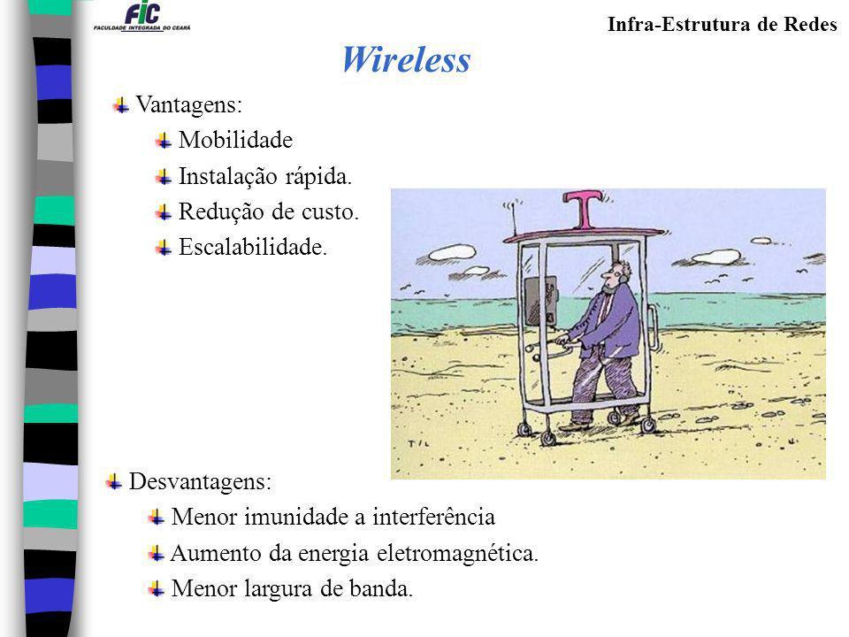 Infra-Estrutura de Redes Wireless Vantagens: Mobilidade Instalação rápida. Redução de custo. Escalabilidade. Desvantagens: Menor imunidade a interferê