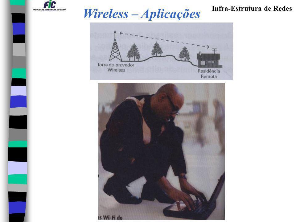 Infra-Estrutura de Redes Wireless – Aplicações