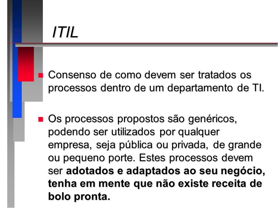 ITIL ITIL n Consenso de como devem ser tratados os processos dentro de um departamento de TI. n Os processos propostos são genéricos, podendo ser util