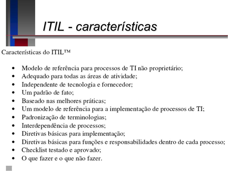 ITIL - características ITIL - características